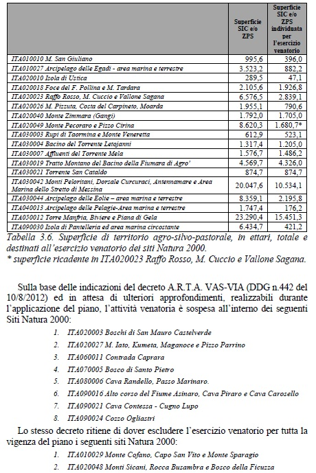 Calendario Venatorio 2020 Campania.Calendario Venatorio Sicilia 2020 Calendario 2020