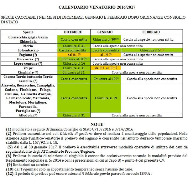 Regione Abruzzo Calendario Venatorio.Calendario Venatorio Abruzzo Calendario 2020